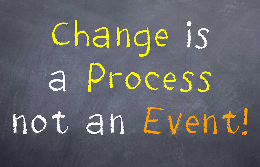 Change is a Process, not an event. mindset shifts